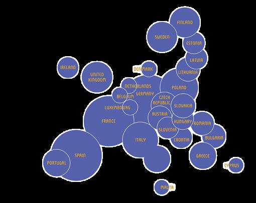 RCO European Union